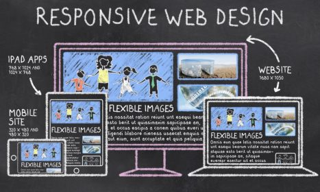 SLA Systems designs Responsive websites